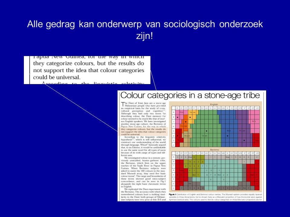 Alle gedrag kan onderwerp van sociologisch onderzoek zijn!