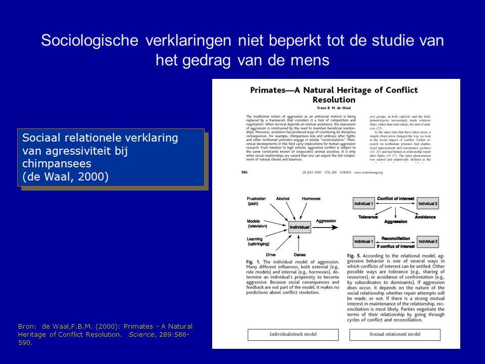 Sociologische verklaringen niet beperkt tot de studie van het gedrag van de mens Sociaal relationele verklaring van agressiviteit bij chimpansees (de Waal, 2000) Sociaal relationele verklaring van agressiviteit bij chimpansees (de Waal, 2000) Bron: de Waal,F.B.M.