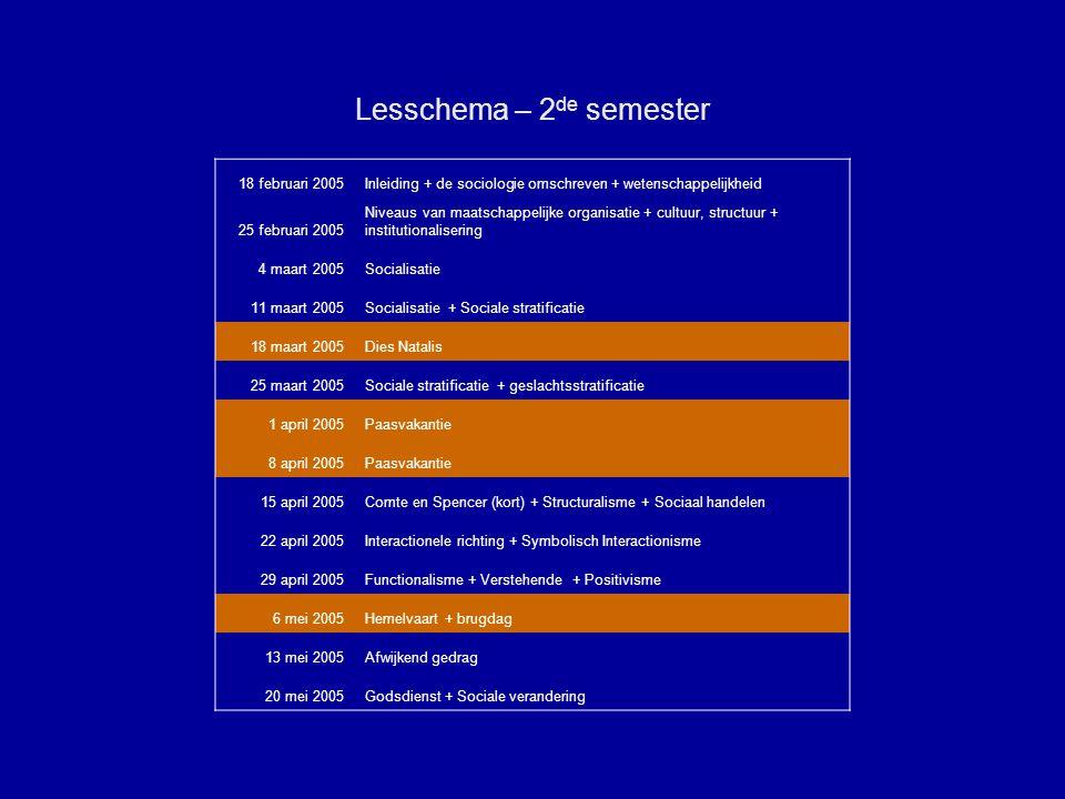 Soorten omgevingsfactoren 1.Sociologische factoren –Normatief-culturele factoren –Sociaal-structurele factoren Figuur 1 – De regionale invloed en de medisch- psychiatrische oriëntatie van zorgvoorzieningen in regio Brugge (Bracke, 2001) 2.Demografische factoren –Bevolkingssamenstelling en samenstellende delen van de bevolkingsgroei