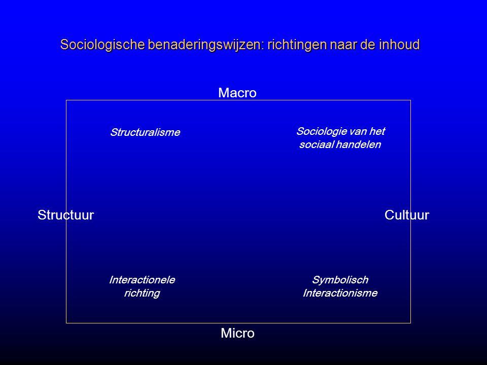 Sociologische benaderingswijzen: richtingen naar de inhoud StructuurCultuur Interactionele richting Symbolisch Interactionisme Sociologie van het sociaal handelen Structuralisme Macro Micro