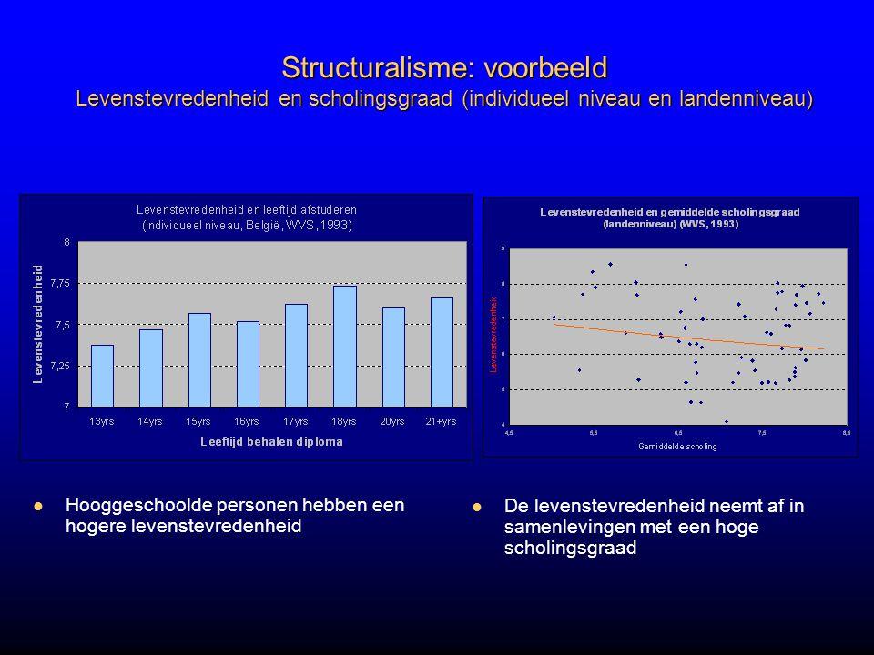 2.Maten: –Probleemgedrag: mortaliteit, jeugddelinquentie, opname psychiatrische instellingen, Extreem lage vruchtbaarheid, enz.