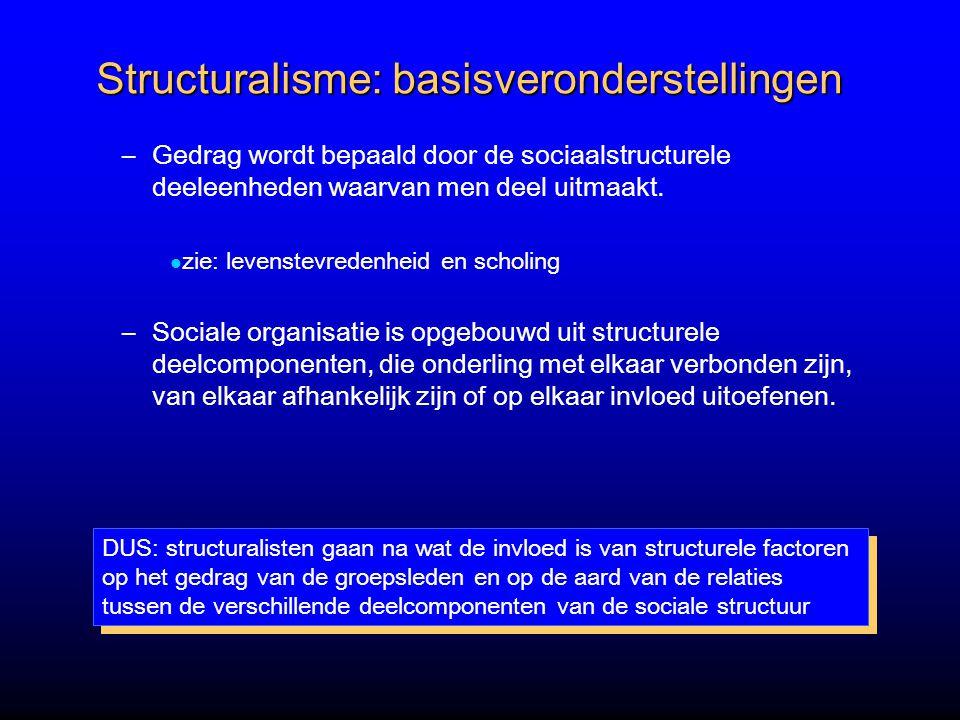 Structuralisme: basisveronderstellingen –Gedrag wordt bepaald door de sociaalstructurele deeleenheden waarvan men deel uitmaakt.
