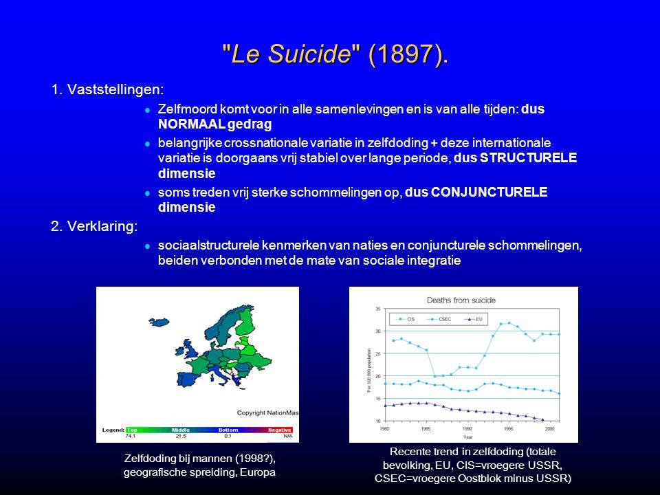 Le Suicide (1897).1.