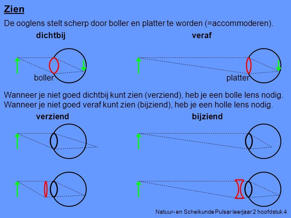 Natuur- en Scheikunde Pulsar leerjaar 2 hoofdstuk 4 Zien De ooglens stelt scherp door boller en platter te worden (=accommoderen).