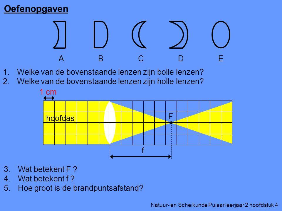 Natuur- en Scheikunde Pulsar leerjaar 2 hoofdstuk 4 Oefenopgaven A B C D E 1.Welke van de bovenstaande lenzen zijn bolle lenzen.