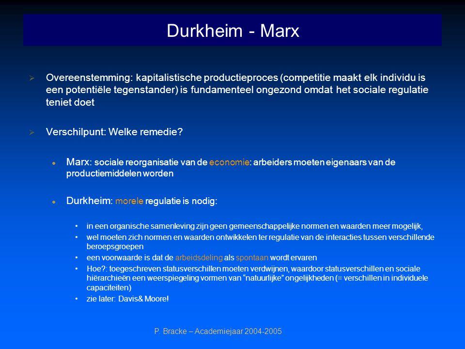 P. Bracke – Academiejaar 2004-2005 Durkheim - Marx  Overeenstemming: kapitalistische productieproces (competitie maakt elk individu is een potentiële