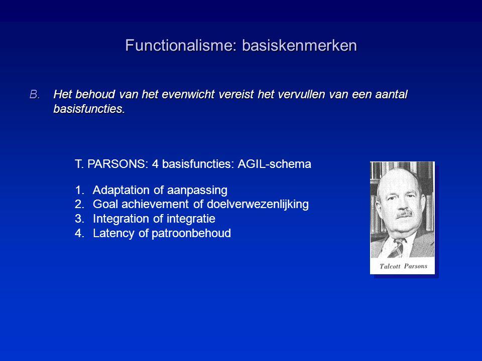 Functionalisme: basiskenmerken B.Het behoud van het evenwicht vereist het vervullen van een aantal basisfuncties. T. PARSONS: 4 basisfuncties: AGIL-sc