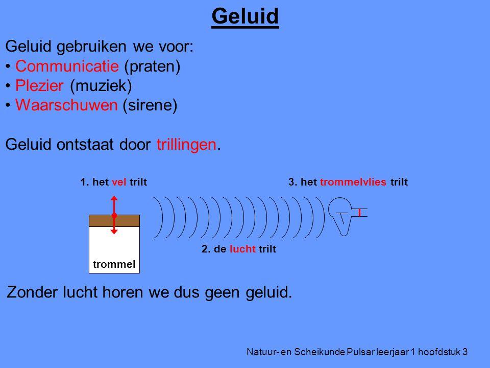 Natuur- en Scheikunde Pulsar leerjaar 1 hoofdstuk 3 Geluid Geluid gebruiken we voor: Communicatie (praten) Plezier (muziek) Waarschuwen (sirene) Geluid ontstaat door trillingen.