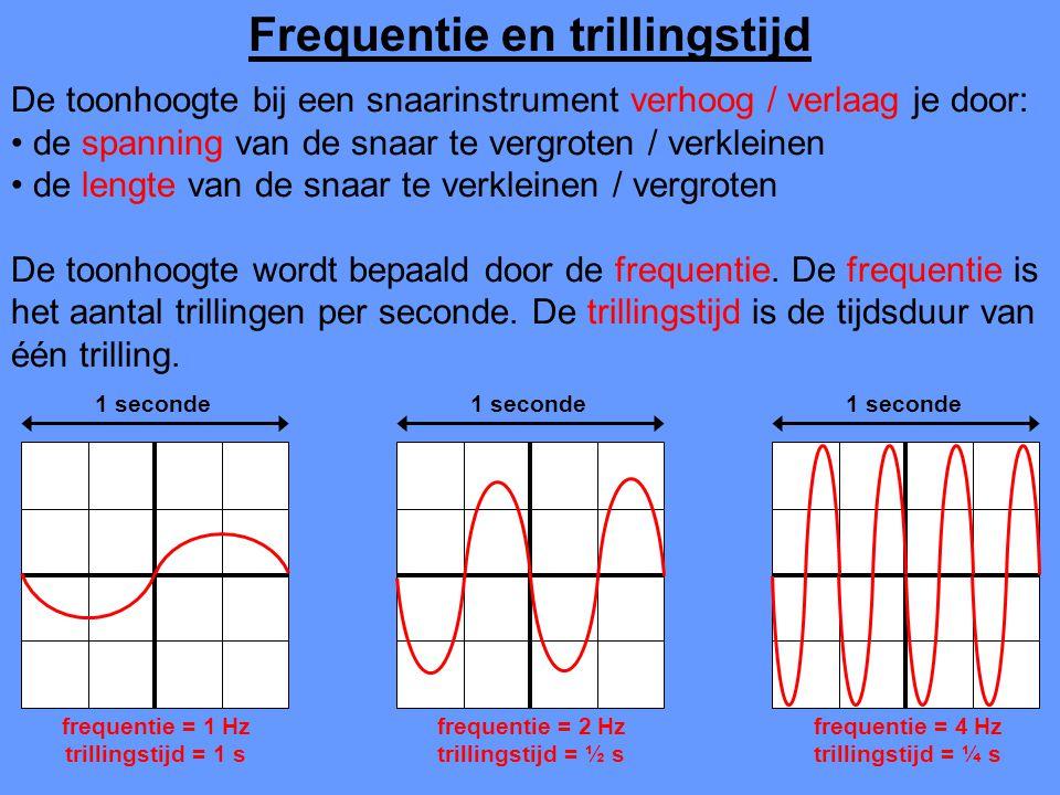 Natuur- en Scheikunde Pulsar leerjaar 1 hoofdstuk 3 Frequentie en trillingstijd De toonhoogte bij een snaarinstrument verhoog / verlaag je door: de spanning van de snaar te vergroten / verkleinen de lengte van de snaar te verkleinen / vergroten De toonhoogte wordt bepaald door de frequentie.