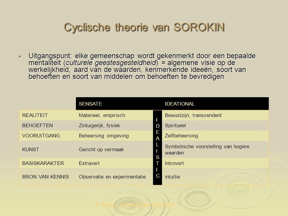 P. Bracke – Academiejaar 2002-2003 Cyclische theorie van SOROKIN  Uitgangspunt: elke gemeenschap wordt gekenmerkt door een bepaalde mentaliteit (cult