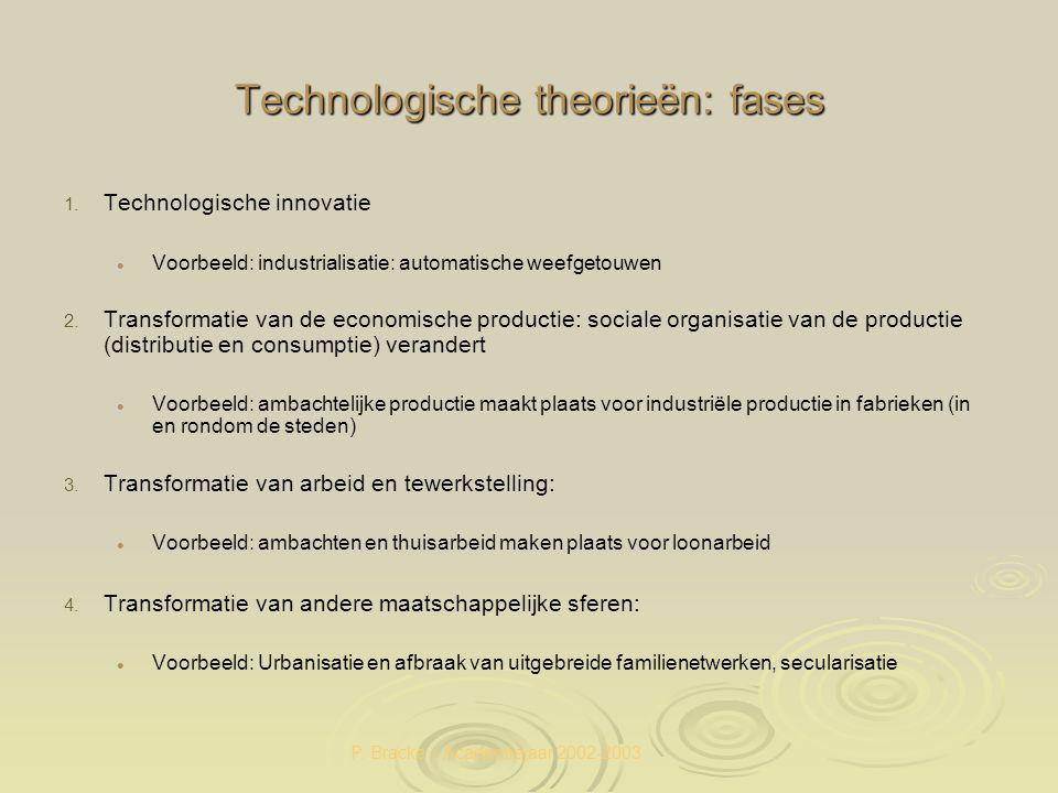 P. Bracke – Academiejaar 2002-2003 Technologische theorieën: fases 1. 1. Technologische innovatie Voorbeeld: industrialisatie: automatische weefgetouw