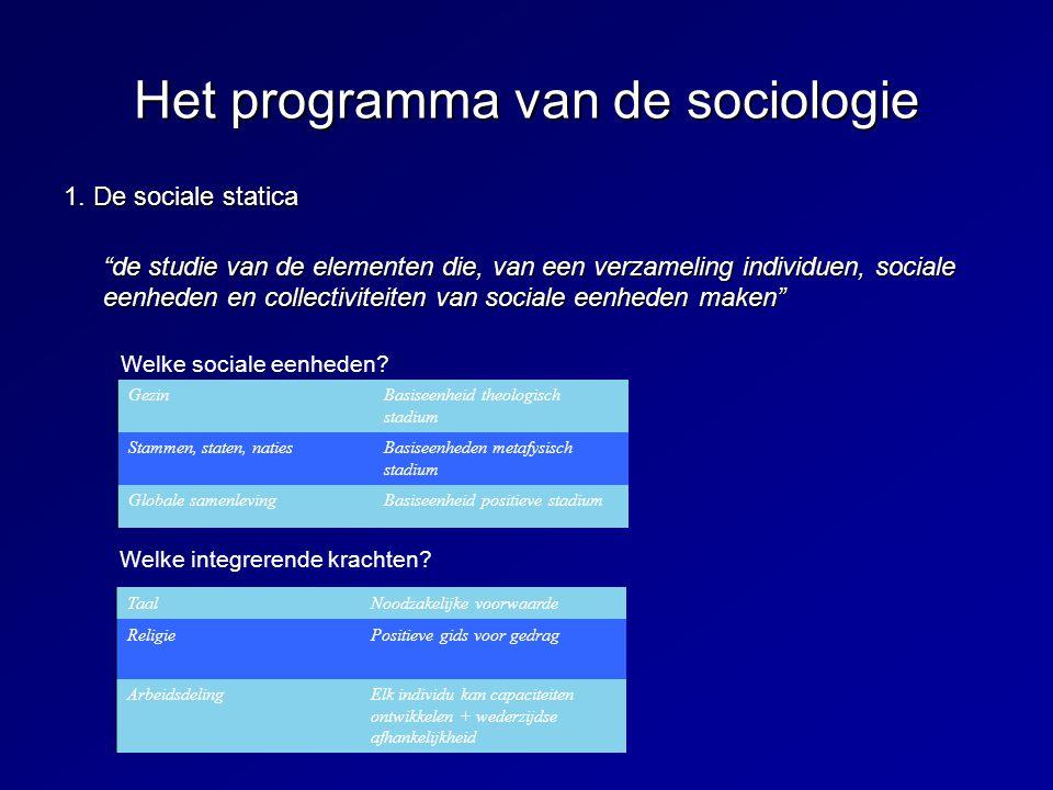 """Het programma van de sociologie 1. De sociale statica """"de studie van de elementen die, van een verzameling individuen, sociale eenheden en collectivit"""