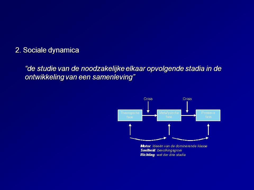 """2. Sociale dynamica """"de studie van de noodzakelijke elkaar opvolgende stadia in de ontwikkeling van een samenleving"""""""
