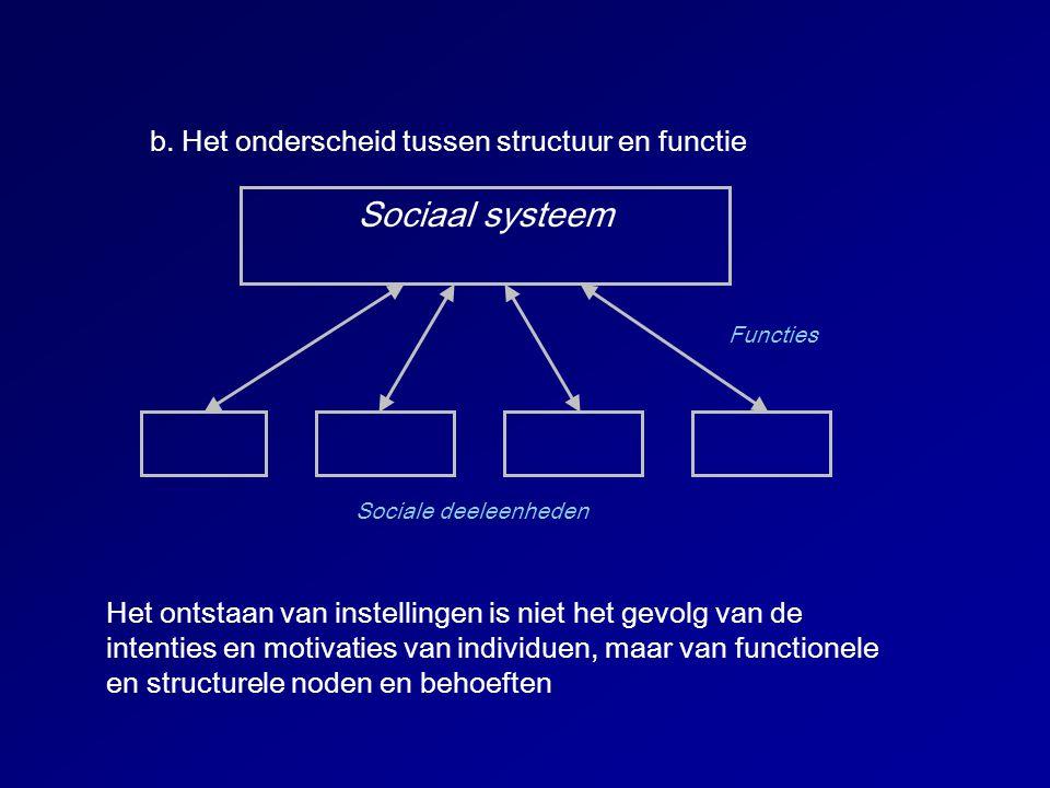b. Het onderscheid tussen structuur en functie Functies Sociaal systeem Sociale deeleenheden Het ontstaan van instellingen is niet het gevolg van de i