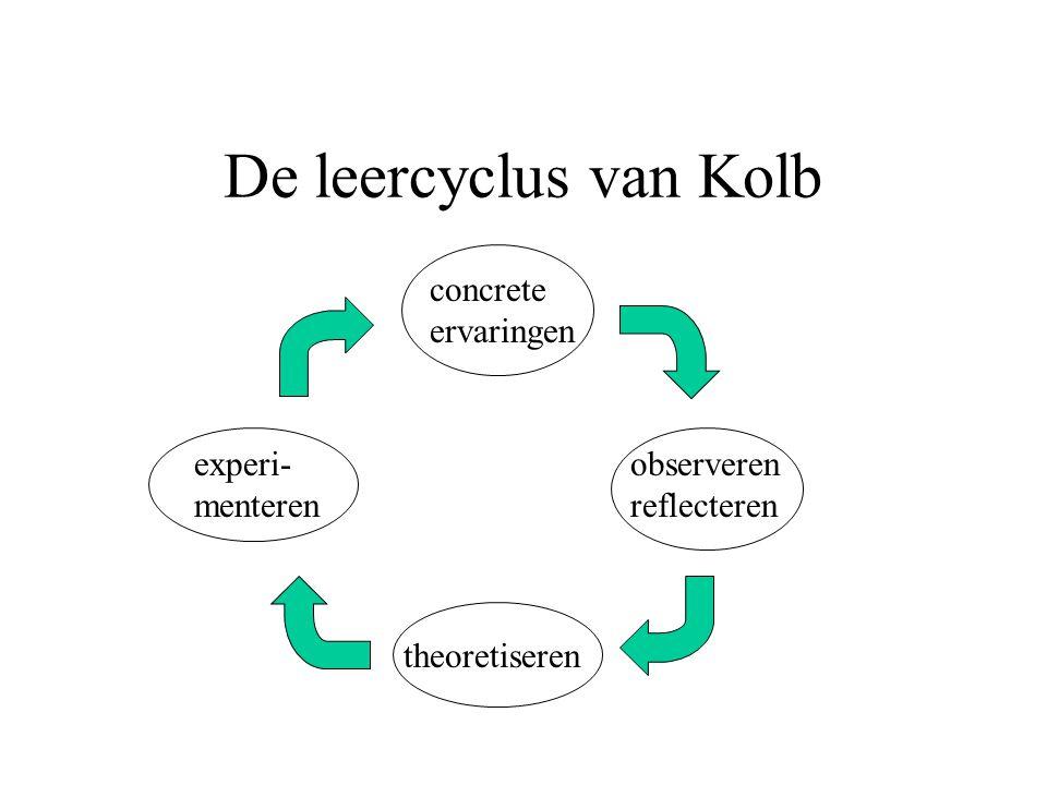 De leercyclus van Kolb concrete ervaringen observeren reflecteren theoretiseren experi- menteren