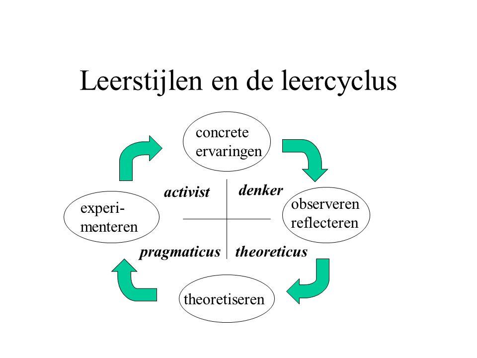 Leerstijlen en de leercyclus concrete ervaringen observeren reflecteren theoretiseren experi- menteren denker theoreticus activist pragmaticus