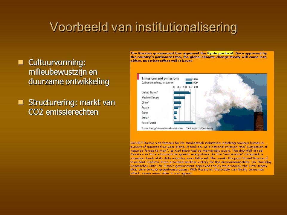 Voorbeeld van institutionalisering Cultuurvorming: milieubewustzijn en duurzame ontwikkeling Cultuurvorming: milieubewustzijn en duurzame ontwikkeling