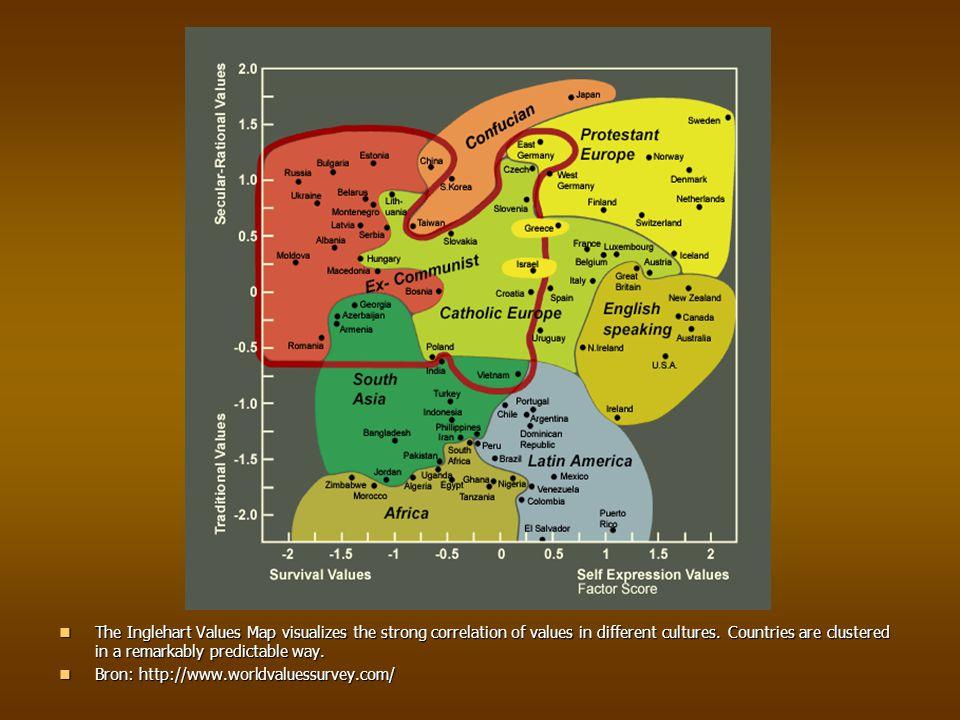 SOCIALE STRUCTUUR Bevat drie elementen: Bevat drie elementen: 1.sociale posities 2.netwerken van sociale relaties 3.grenzen tussen sociale structuur en omgeving Grens relatie positie