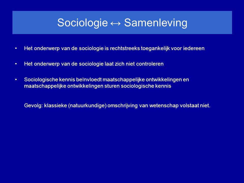 Sociologie ↔ Samenleving Het onderwerp van de sociologie is rechtstreeks toegankelijk voor iedereen Het onderwerp van de sociologie laat zich niet con