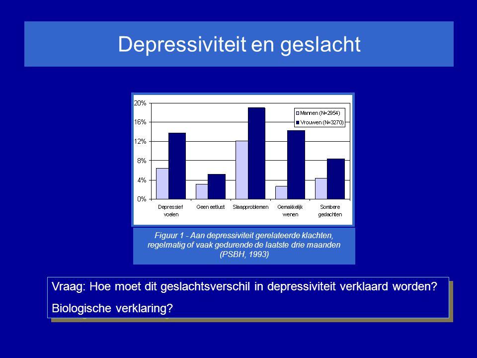 Depressiviteit en geslacht Figuur 1 - Aan depressiviteit gerelateerde klachten, regelmatig of vaak gedurende de laatste drie maanden (PSBH, 1993) Vraag: Hoe moet dit geslachtsverschil in depressiviteit verklaard worden.