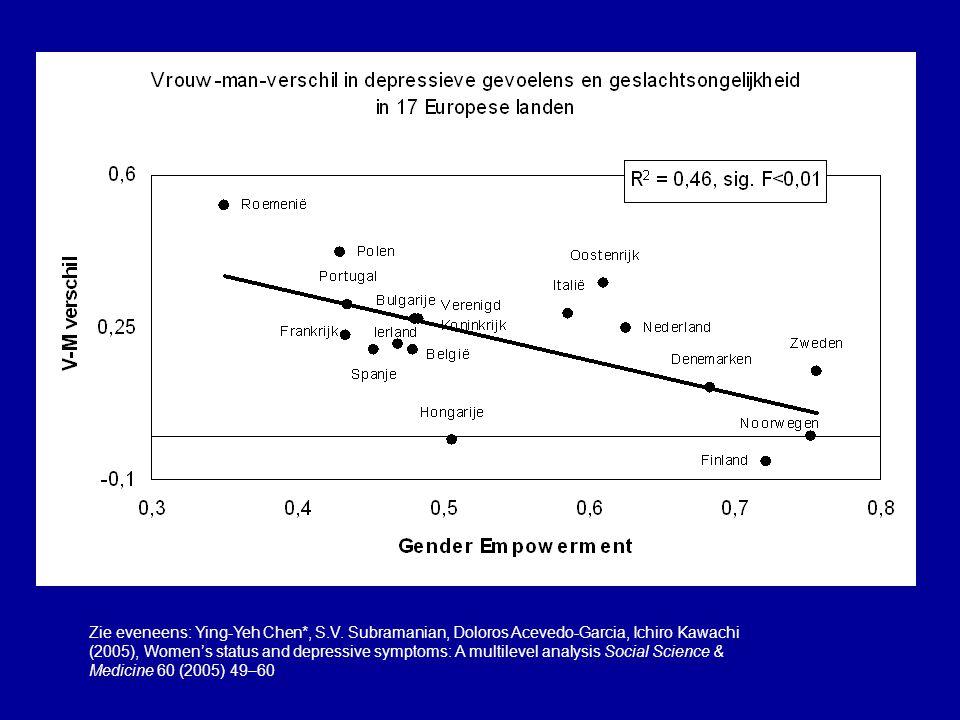 Zie eveneens: Ying-Yeh Chen*, S.V. Subramanian, Doloros Acevedo-Garcia, Ichiro Kawachi (2005), Women's status and depressive symptoms: A multilevel an