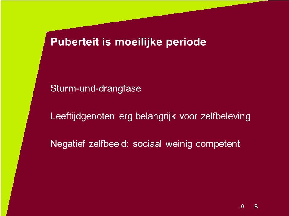 Puberteit is moeilijke periode Sturm-und-drangfase Leeftijdgenoten erg belangrijk voor zelfbeleving Negatief zelfbeeld: sociaal weinig competent