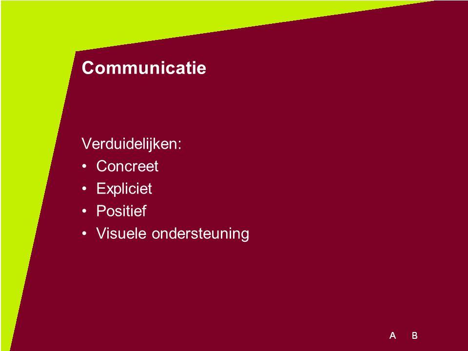 Communicatie Verduidelijken: Concreet Expliciet Positief Visuele ondersteuning
