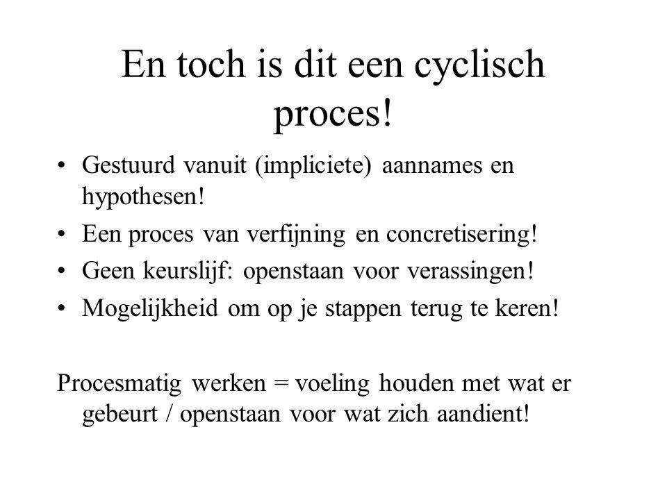 En toch is dit een cyclisch proces! Gestuurd vanuit (impliciete) aannames en hypothesen! Een proces van verfijning en concretisering! Geen keurslijf: