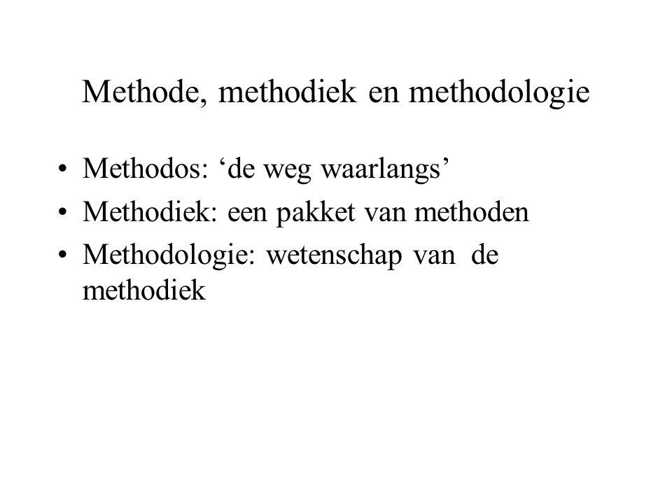 Methode, methodiek en methodologie Methodos: 'de weg waarlangs' Methodiek: een pakket van methoden Methodologie: wetenschap van de methodiek