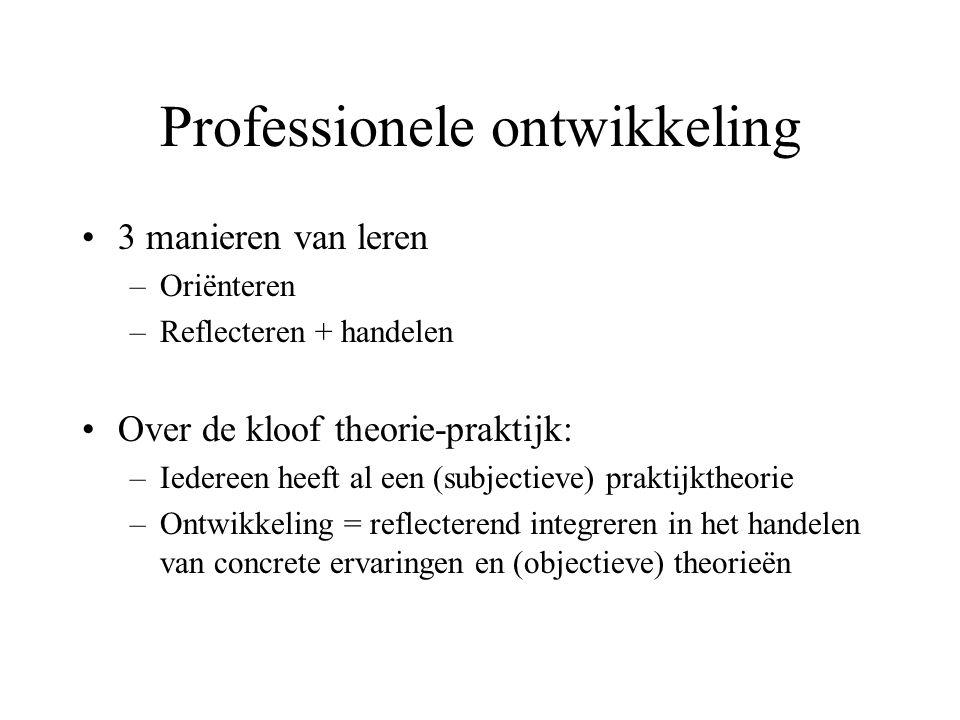 Professionele ontwikkeling 3 manieren van leren –Oriënteren –Reflecteren + handelen Over de kloof theorie-praktijk: –Iedereen heeft al een (subjectieve) praktijktheorie –Ontwikkeling = reflecterend integreren in het handelen van concrete ervaringen en (objectieve) theorieën