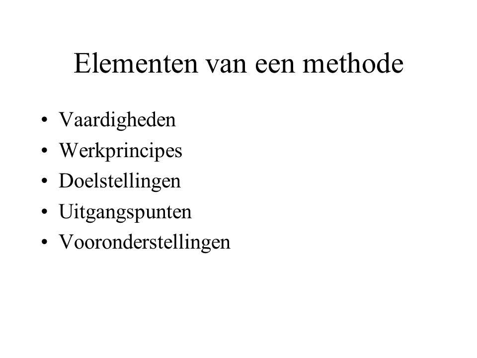 Elementen van een methode Vaardigheden Werkprincipes Doelstellingen Uitgangspunten Vooronderstellingen