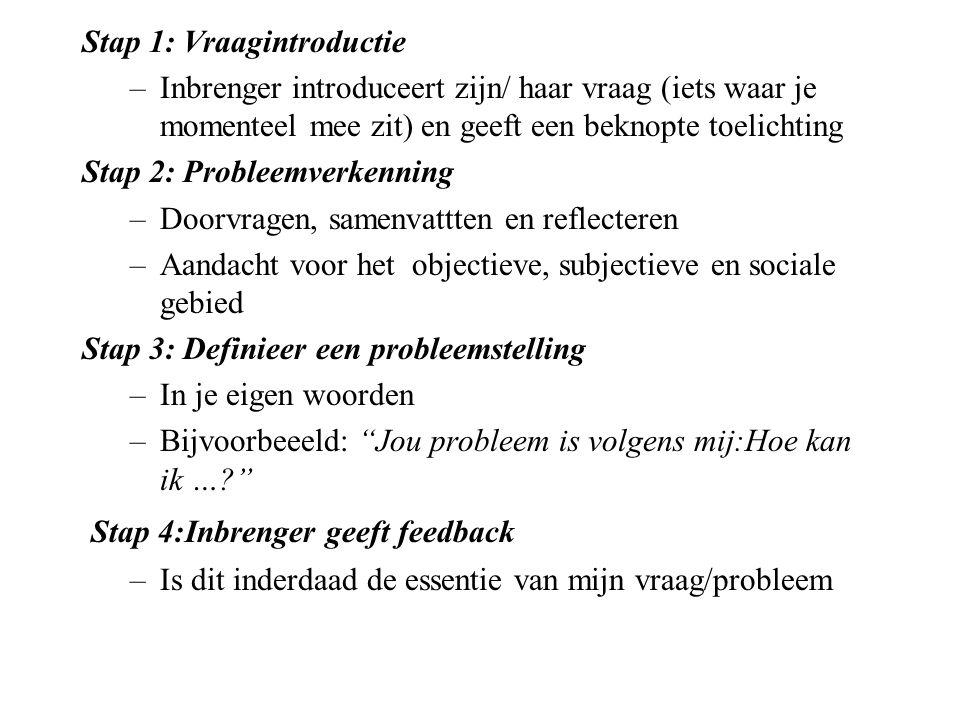Stap 1: Vraagintroductie –Inbrenger introduceert zijn/ haar vraag (iets waar je momenteel mee zit) en geeft een beknopte toelichting Stap 2: Probleemverkenning –Doorvragen, samenvattten en reflecteren –Aandacht voor het objectieve, subjectieve en sociale gebied Stap 3: Definieer een probleemstelling –In je eigen woorden –Bijvoorbeeeld: Jou probleem is volgens mij:Hoe kan ik …? Stap 4:Inbrenger geeft feedback –Is dit inderdaad de essentie van mijn vraag/probleem