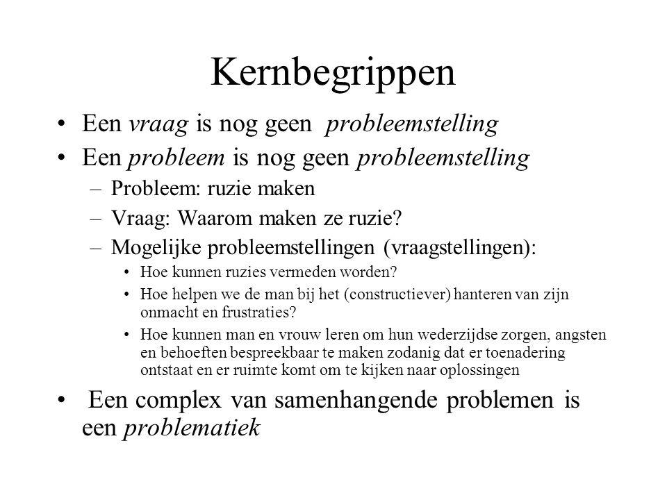 Kernbegrippen Een vraag is nog geen probleemstelling Een probleem is nog geen probleemstelling –Probleem: ruzie maken –Vraag: Waarom maken ze ruzie? –