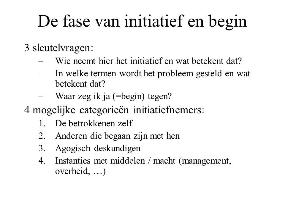 De fase van initiatief en begin 3 sleutelvragen: –Wie neemt hier het initiatief en wat betekent dat? –In welke termen wordt het probleem gesteld en wa