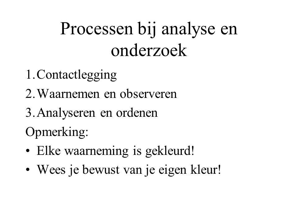Processen bij analyse en onderzoek 1.Contactlegging 2.Waarnemen en observeren 3.Analyseren en ordenen Opmerking: Elke waarneming is gekleurd! Wees je