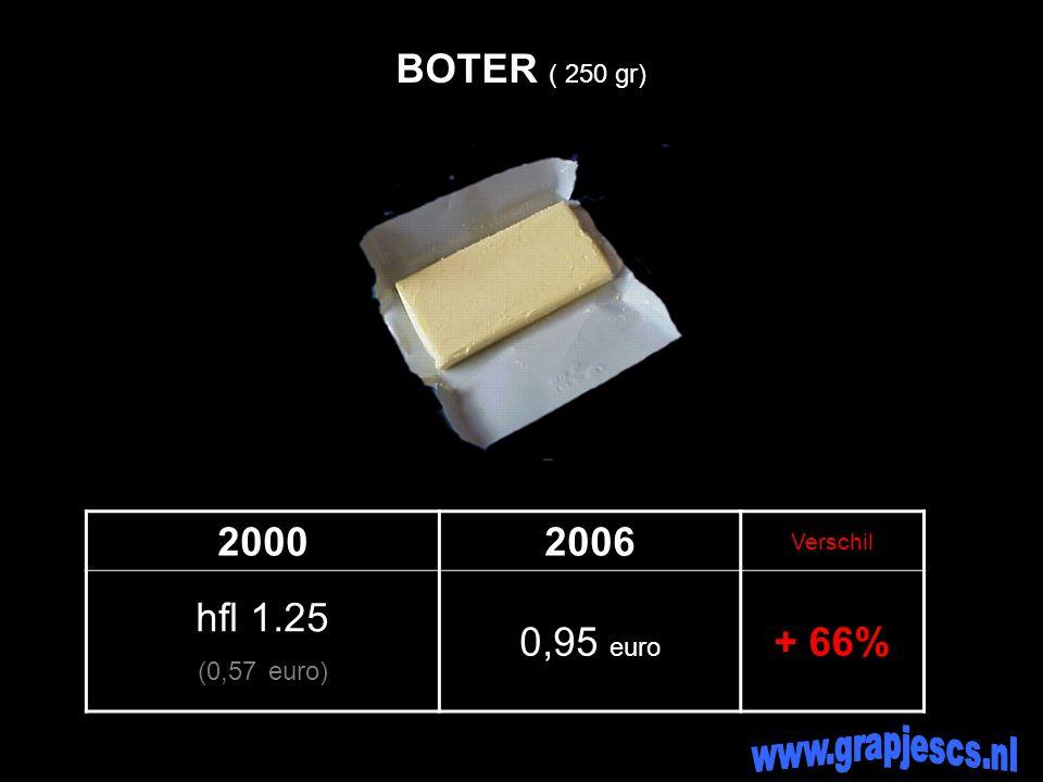 20002006 Verschil hfl 1.25 (0,57 euro) 0,95 euro + 66% BOTER ( 250 gr)