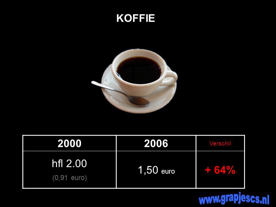 20002006 Verschil hfl 403.00 (182,92 euro) 315 euro + 72% FUEL ( 500 liter )