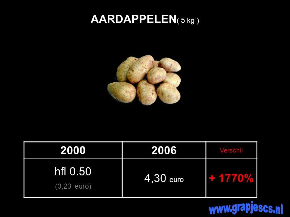 20002006 Verschil hfl 0.50 (0,23 euro) 4,30 euro + 1770% AARDAPPELEN ( 5 kg )