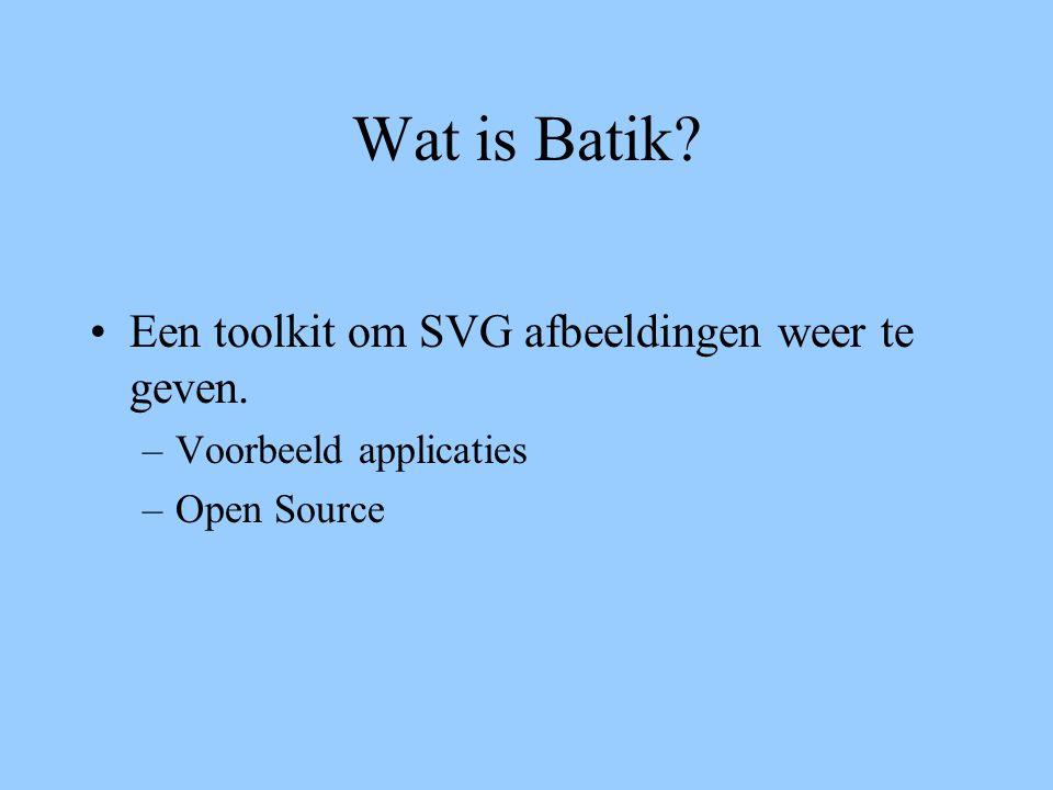 Wat is Batik? Een toolkit om SVG afbeeldingen weer te geven. –Voorbeeld applicaties –Open Source