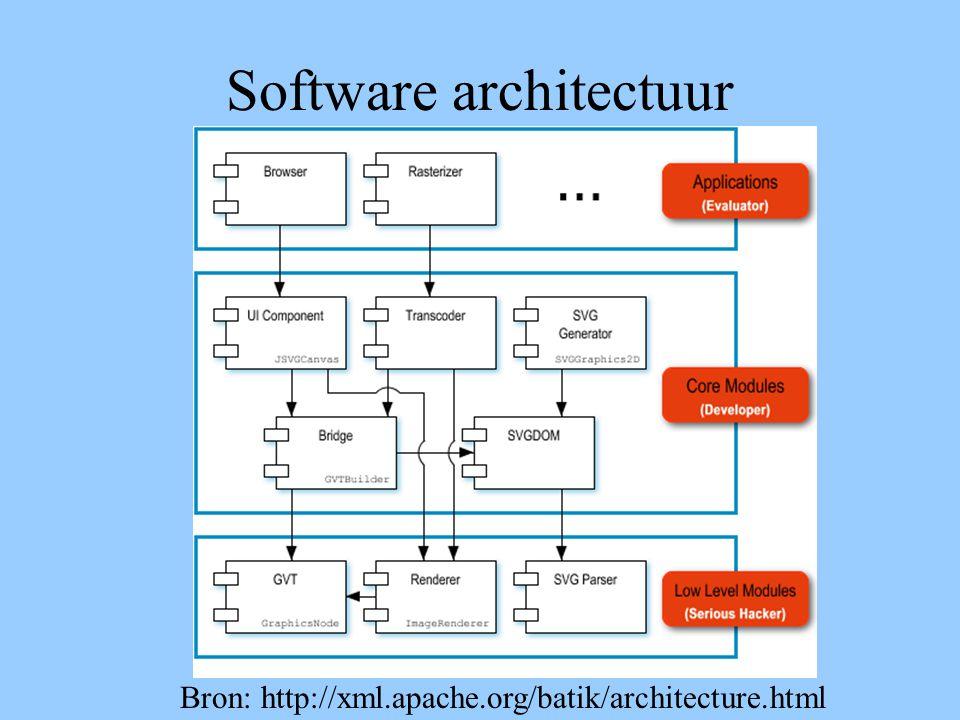 Software architectuur Bron: http://xml.apache.org/batik/architecture.html