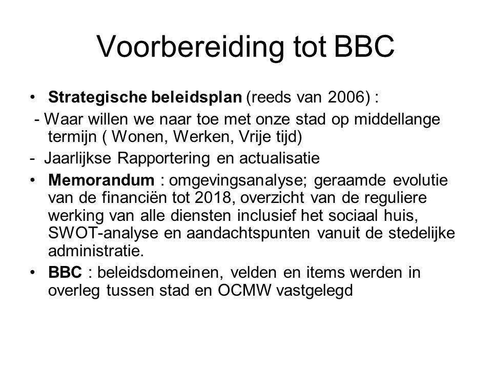 Voorbereiding tot BBC Strategische beleidsplan (reeds van 2006) : - Waar willen we naar toe met onze stad op middellange termijn ( Wonen, Werken, Vrije tijd) - Jaarlijkse Rapportering en actualisatie Memorandum : omgevingsanalyse; geraamde evolutie van de financiën tot 2018, overzicht van de reguliere werking van alle diensten inclusief het sociaal huis, SWOT-analyse en aandachtspunten vanuit de stedelijke administratie.
