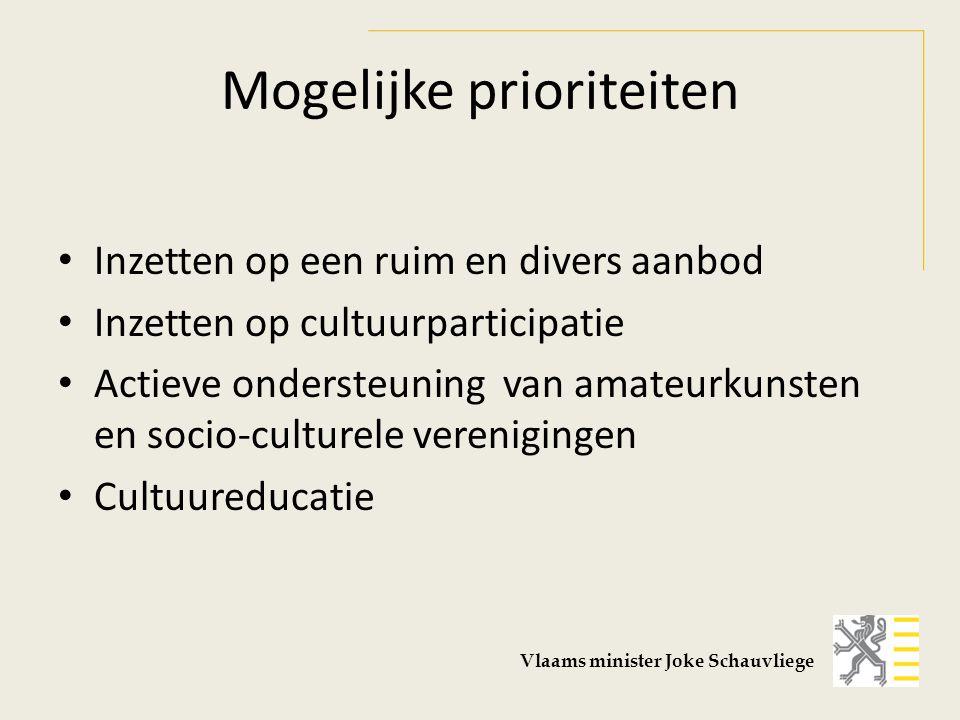 Mogelijke prioriteiten Inzetten op een ruim en divers aanbod Inzetten op cultuurparticipatie Actieve ondersteuning van amateurkunsten en socio-culturele verenigingen Cultuureducatie Vlaams minister Joke Schauvliege