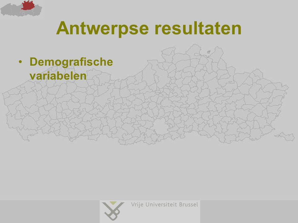 Demografische variabelen Antwerpse resultaten