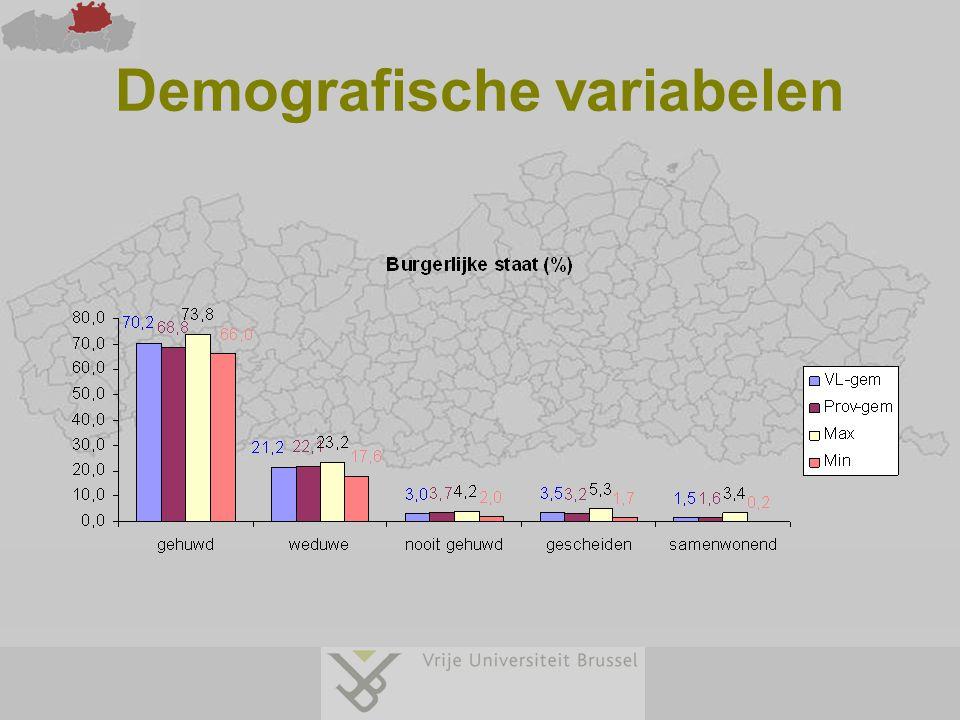 Demografische variabelen