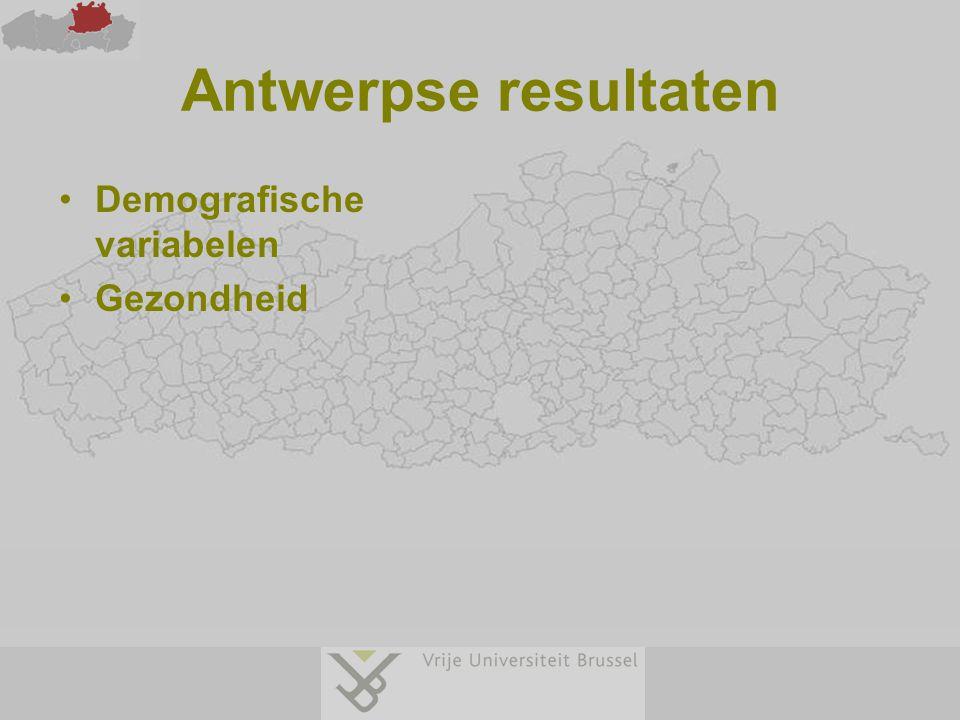 Gezondheid Antwerpse resultaten