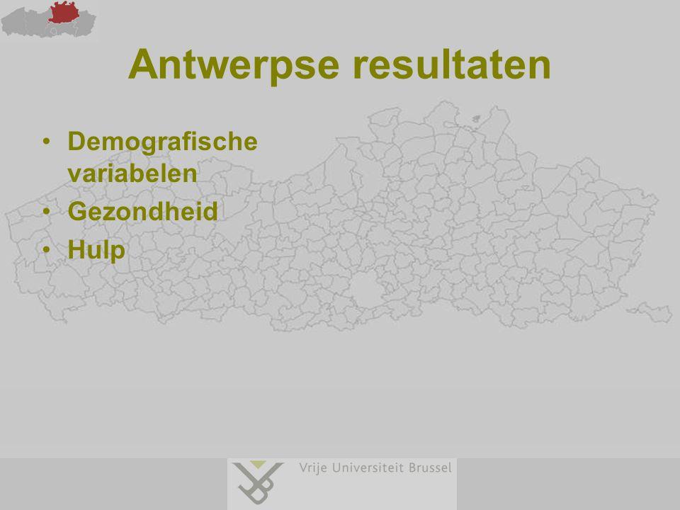 Demografische variabelen Gezondheid Hulp Antwerpse resultaten