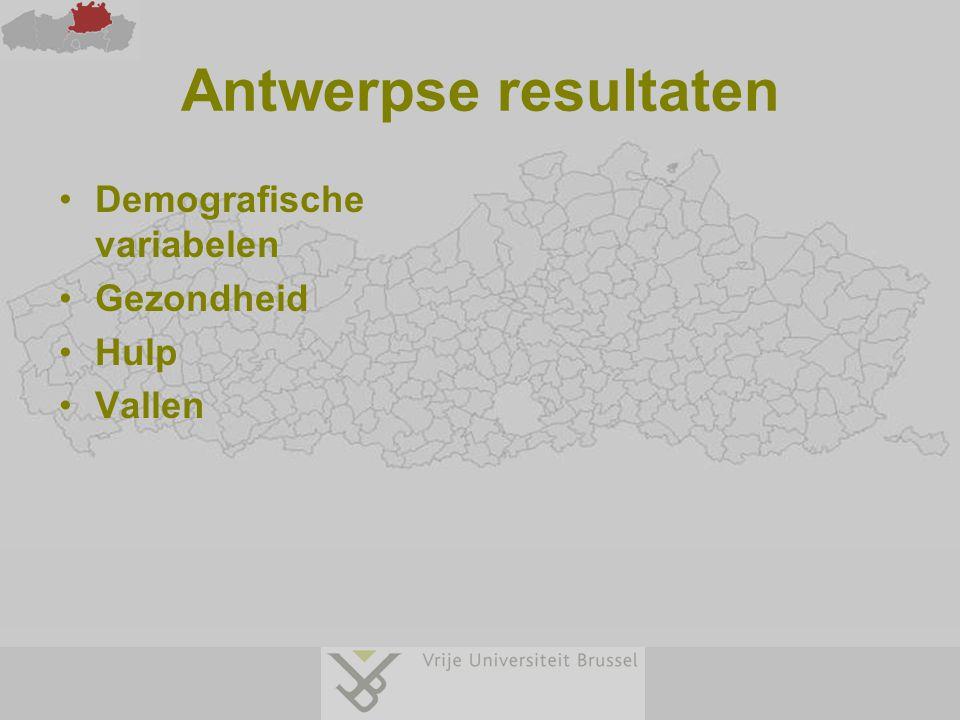 Demografische variabelen Gezondheid Hulp Vallen Antwerpse resultaten