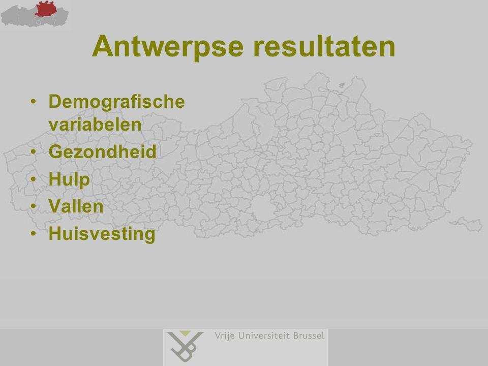 Demografische variabelen Gezondheid Hulp Vallen Huisvesting Antwerpse resultaten