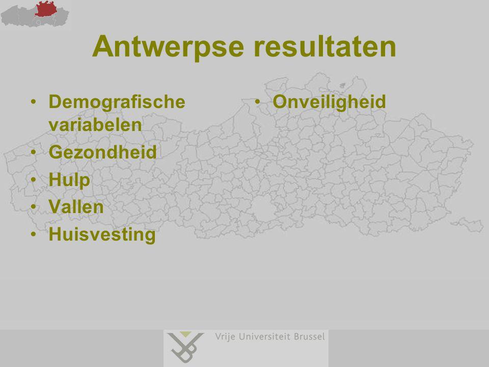 Demografische variabelen Gezondheid Hulp Vallen Huisvesting Onveiligheid Antwerpse resultaten