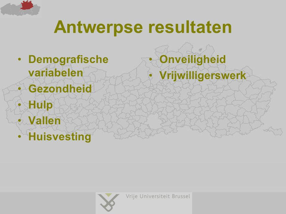 Demografische variabelen Gezondheid Hulp Vallen Huisvesting Onveiligheid Vrijwilligerswerk Antwerpse resultaten